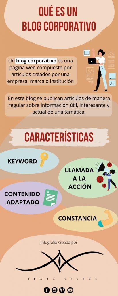 Que es un blog corporativo por adara visual