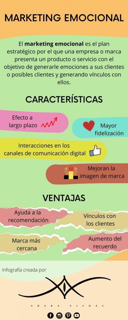 infografia sobre el marketing emocional
