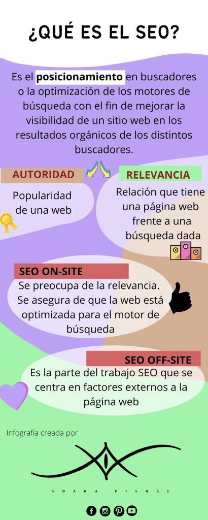infografia sobre que es el seo realizado por adara visual