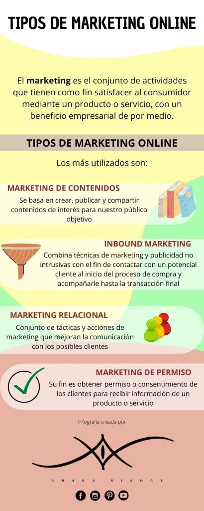 infografia sobre los tipos de marketing online