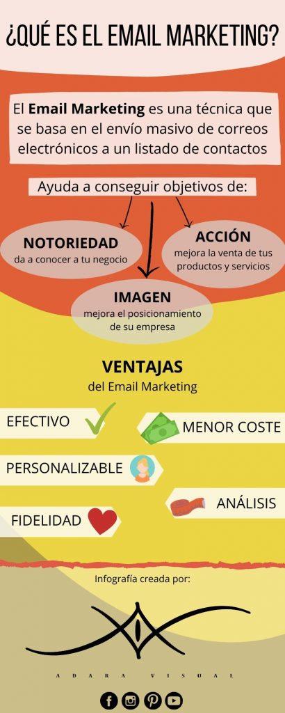 infografia sobre email marketing