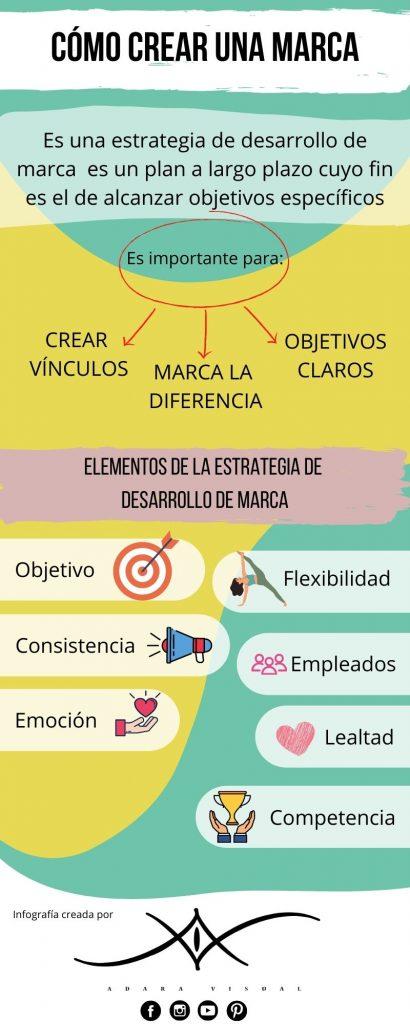 infografia como crear una marca