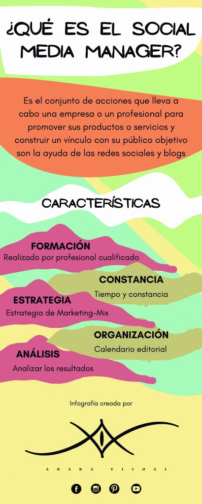 infografia sobre social media manager